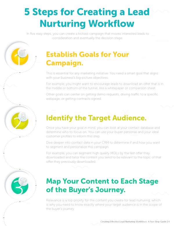 lead-nurturing-workflows-preview-4