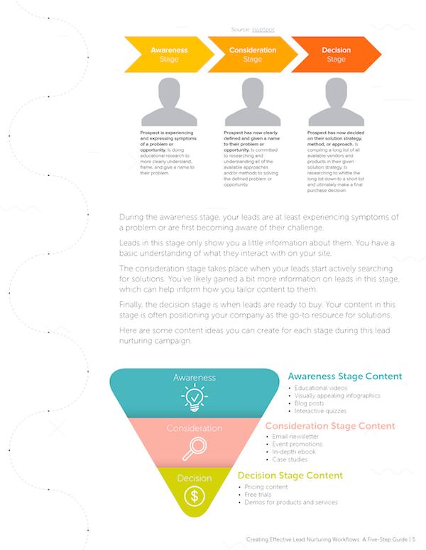 lead-nurturing-workflows-preview-5