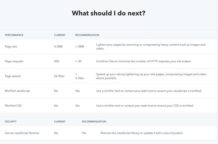 Website Grader Next Steps