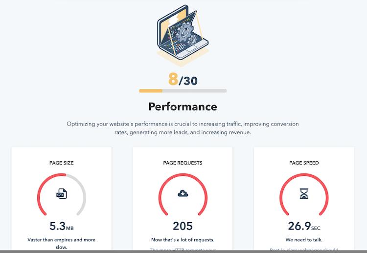 Website Grader Performance