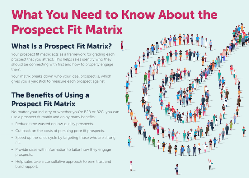 prospect-fit-matrix-kit-preview_Part3-1