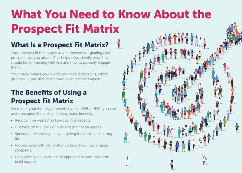 prospect-fit-matrix-kit-preview_Part3-1