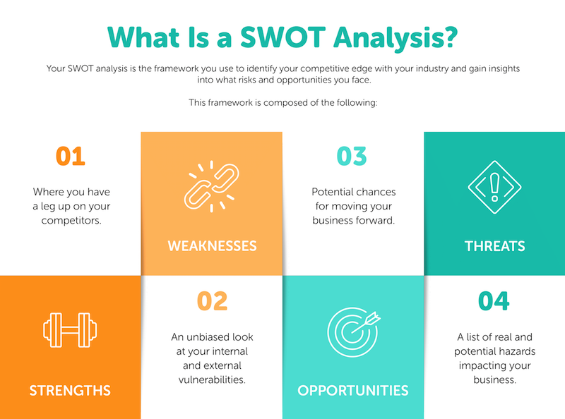 swot-analysis-kit-preview_Part2-1