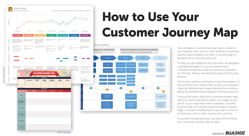 Customer-Journey-Map-Template-preview_Part1-1