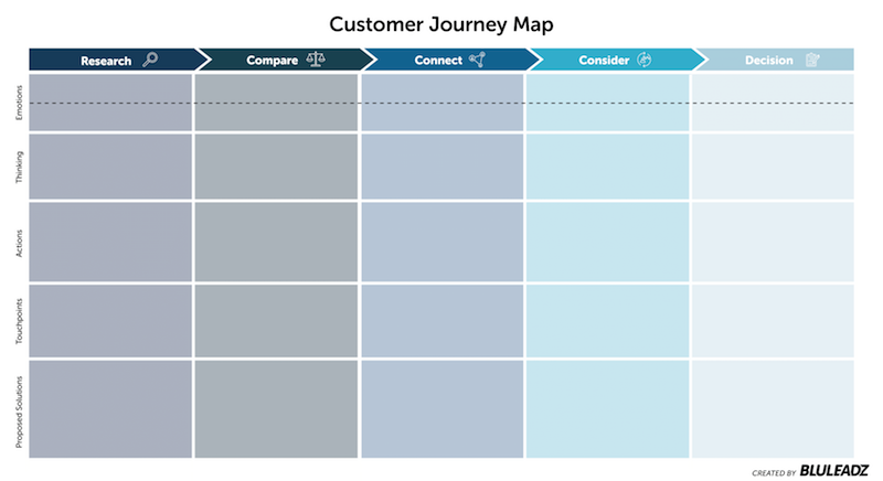 Customer-Journey-Map-Template-preview_Part2-1